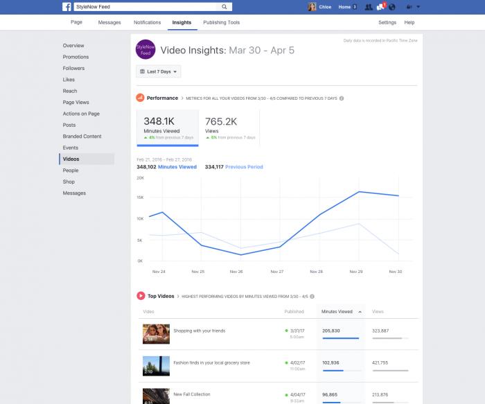 facebook video insights po zmene