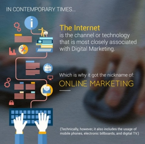 digital-marketing-online-marketing-internet-marketing
